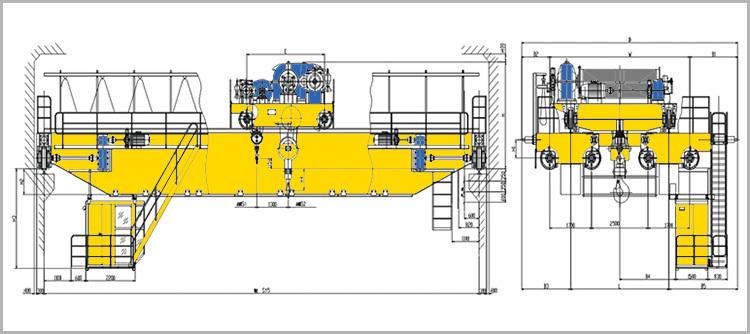 Double Girder Foundry Crane